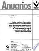 Anuario de laboral