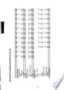 Anuário estatístico da UNICAMP
