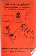 Boletín de Comercio Exterior