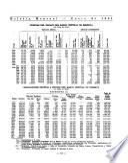Boletín del Banco Central de Reserva del Perú