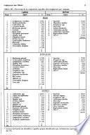 Boletín del Instituto Español de Oceanografía