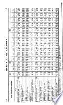 Boletín mensual de estadísticas