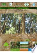 Evaluación Nacional Forestal en Honduras