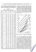 Revista de ciencia aplicada
