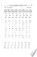 Revista stiintelor medicale